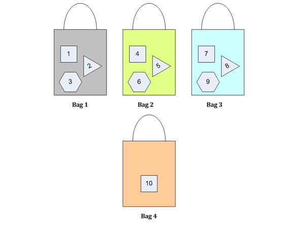 Algebra in Daily usage - Shopping Bag