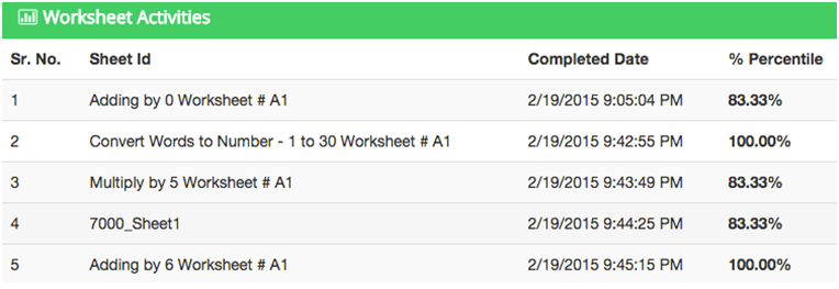 Worksheet Activities