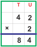 Multiplications without carrying over