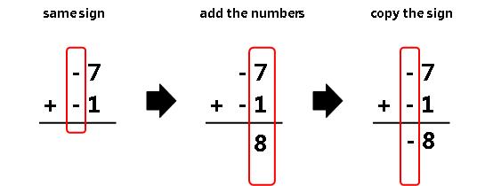 Adding Integer