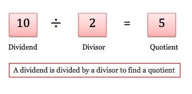 Parts of division problem