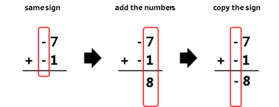 Adding Integer