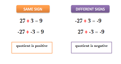 Dividing Integer
