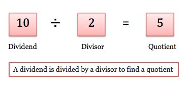 Parts of division problem
