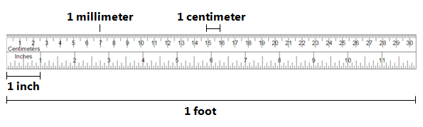 It Usually Has Four Units Of Measurement To Choose From Millimeter Centimeter Inch And Foot